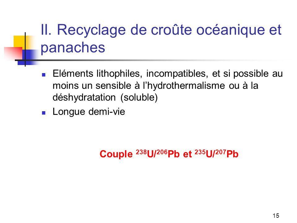 II. Recyclage de croûte océanique et panaches