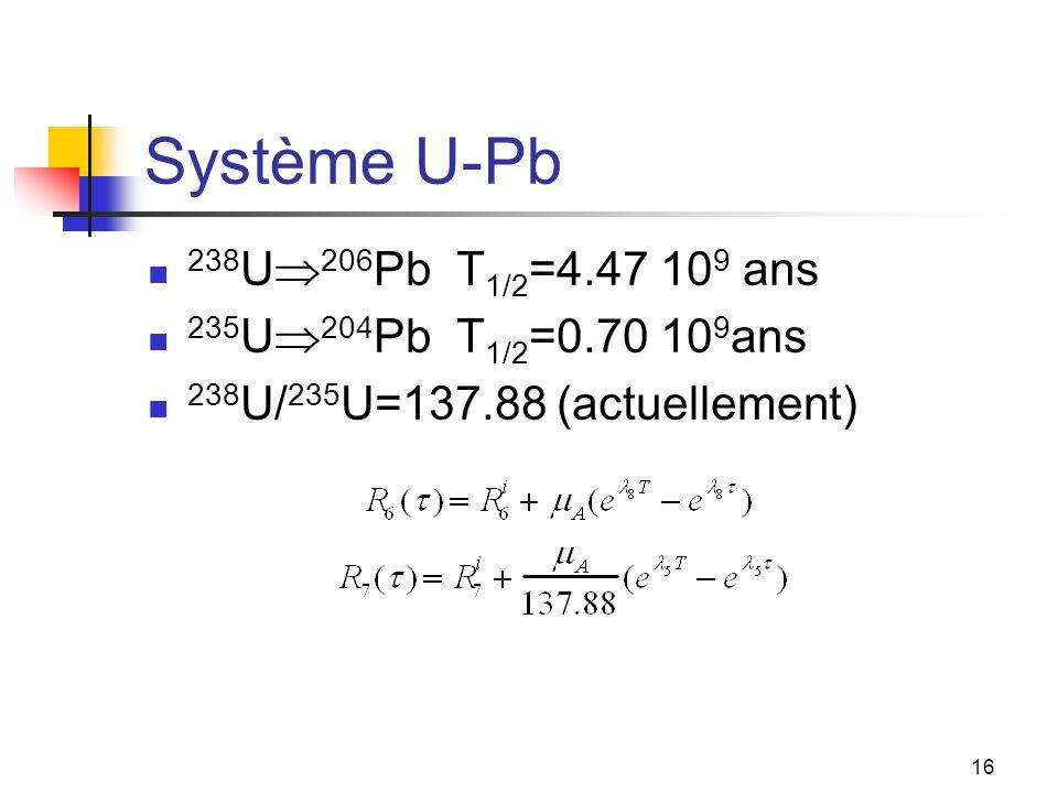 Système U-Pb 238U206Pb T1/2=4.47 109 ans 235U204Pb T1/2=0.70 109ans