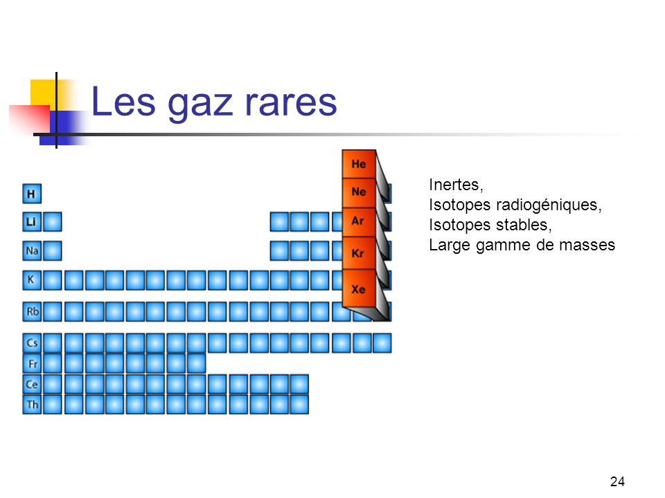 Les gaz rares Inertes, Isotopes radiogéniques, Isotopes stables,