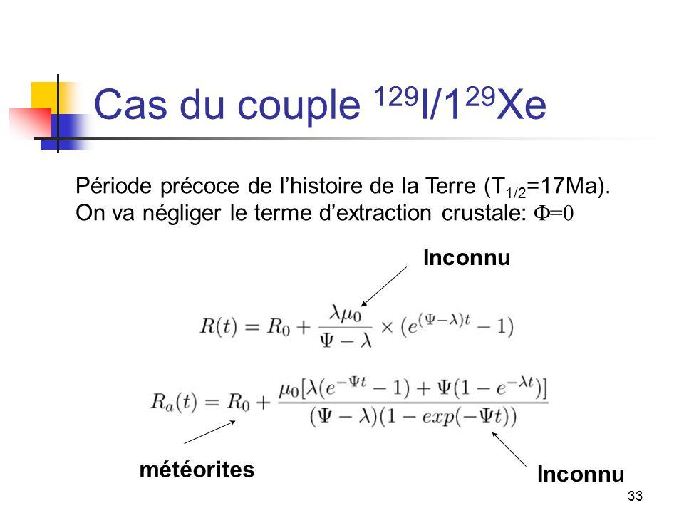 Cas du couple 129I/129Xe Période précoce de l'histoire de la Terre (T1/2=17Ma). On va négliger le terme d'extraction crustale: F=0.