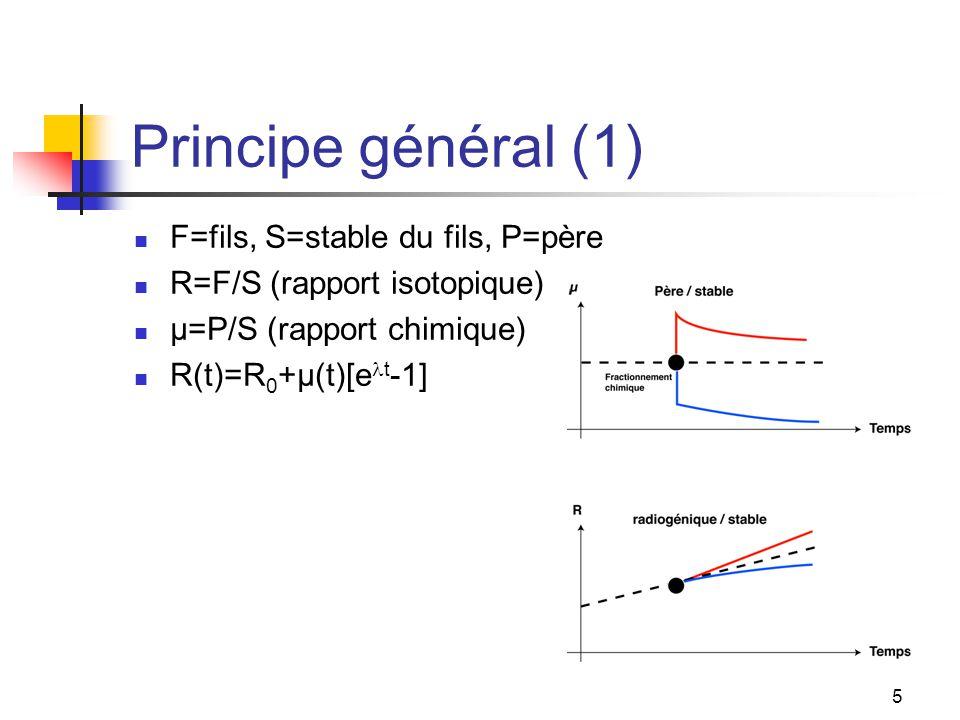Principe général (1) F=fils, S=stable du fils, P=père