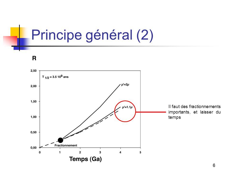 Principe général (2) Il faut des fractionnements importants, et laisser du temps