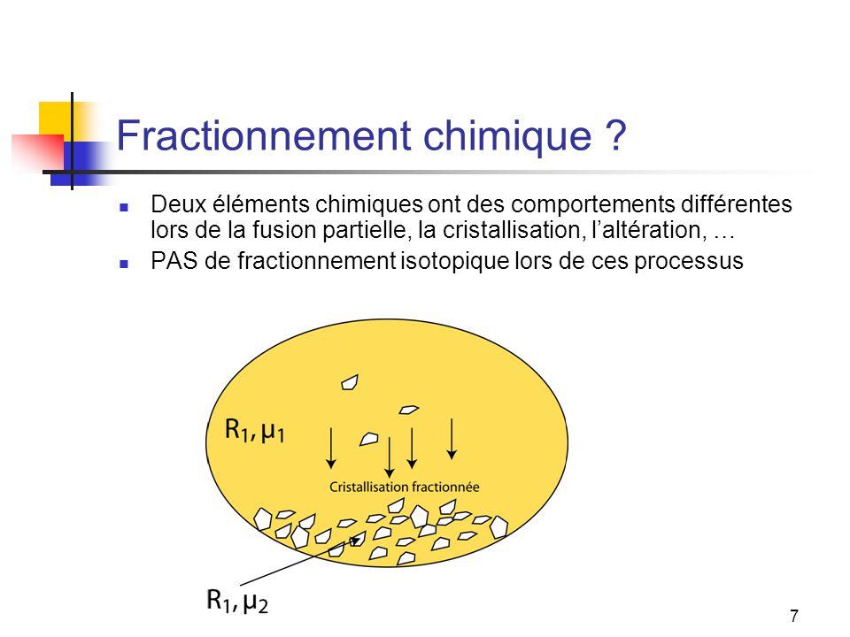 Fractionnement chimique