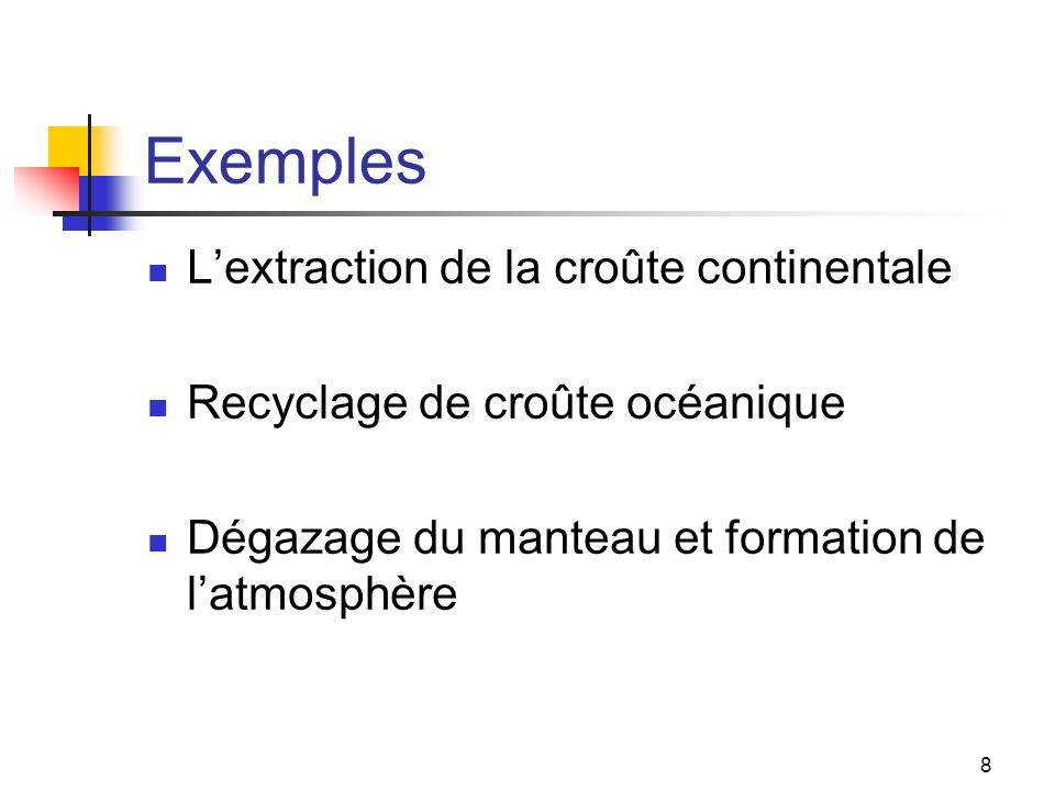 Exemples L'extraction de la croûte continentale