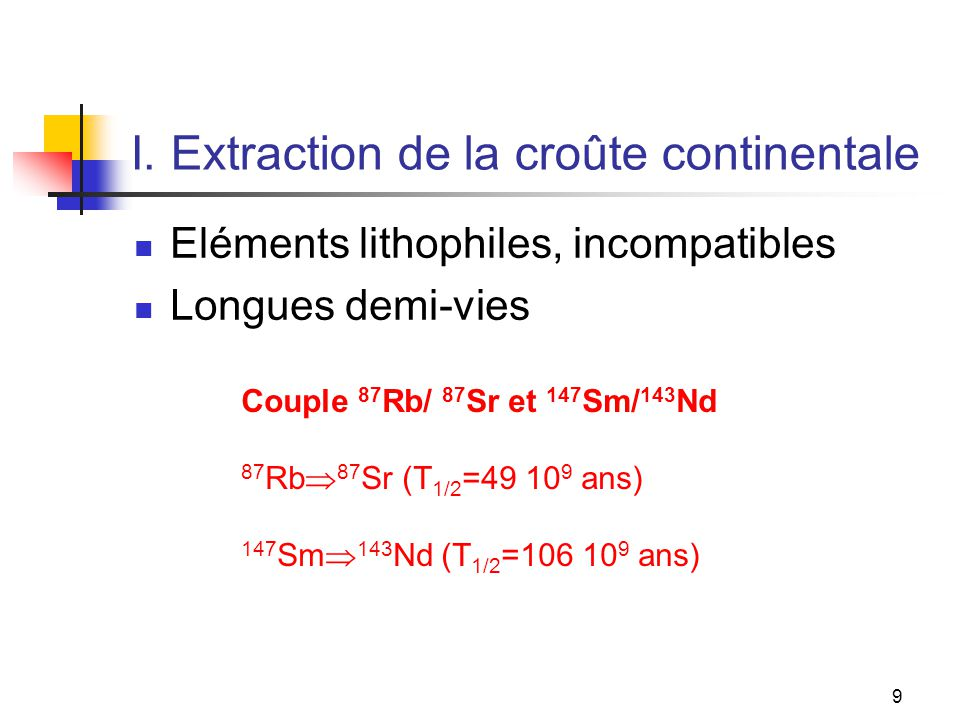 I. Extraction de la croûte continentale