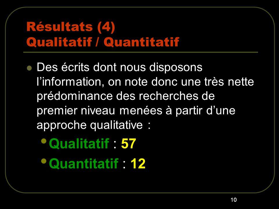 Résultats (4) Qualitatif / Quantitatif