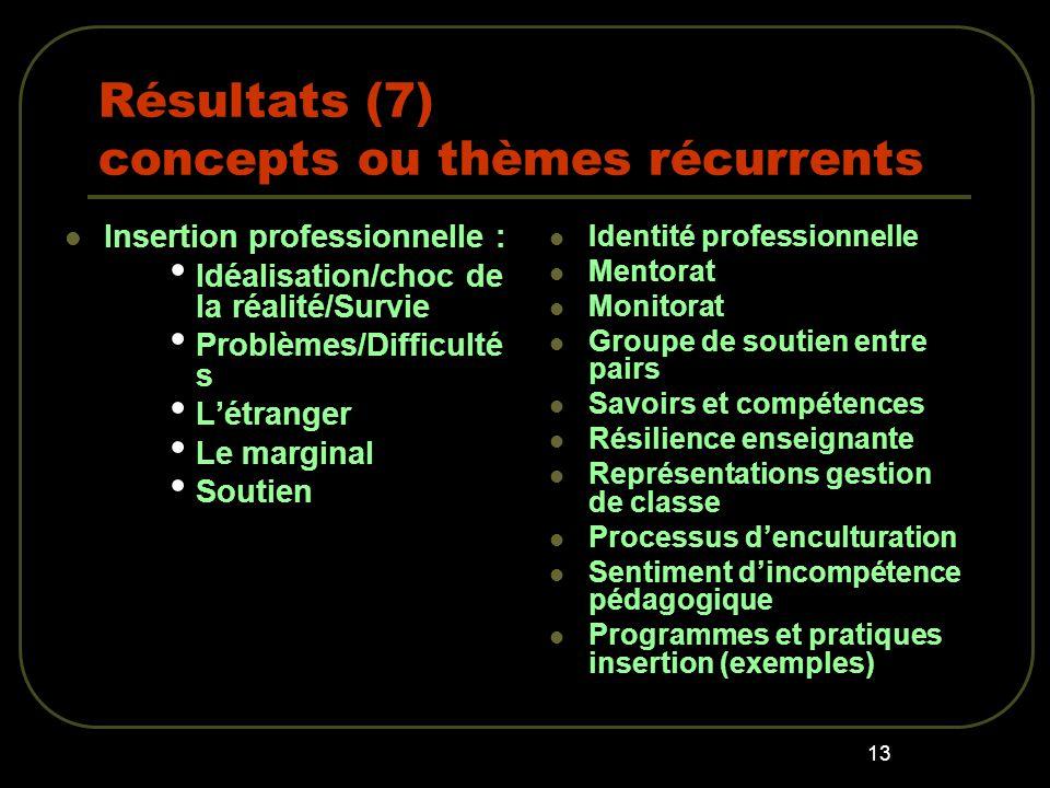 Résultats (7) concepts ou thèmes récurrents