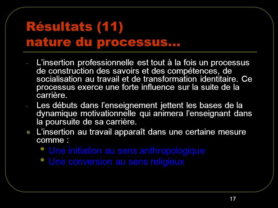 Résultats (11) nature du processus…
