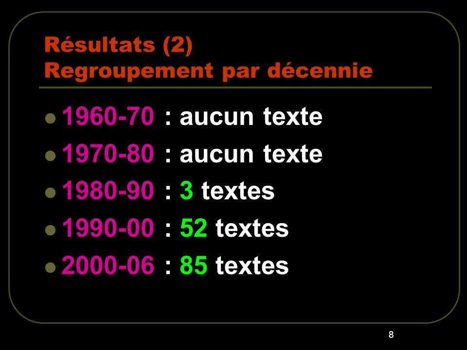 Résultats (2) Regroupement par décennie