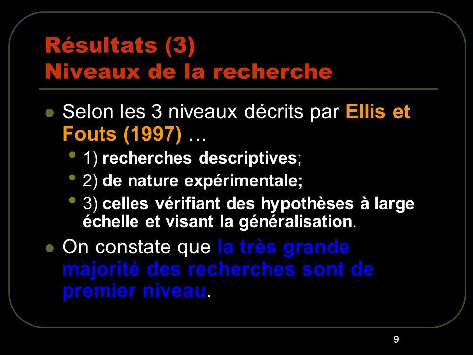 Résultats (3) Niveaux de la recherche