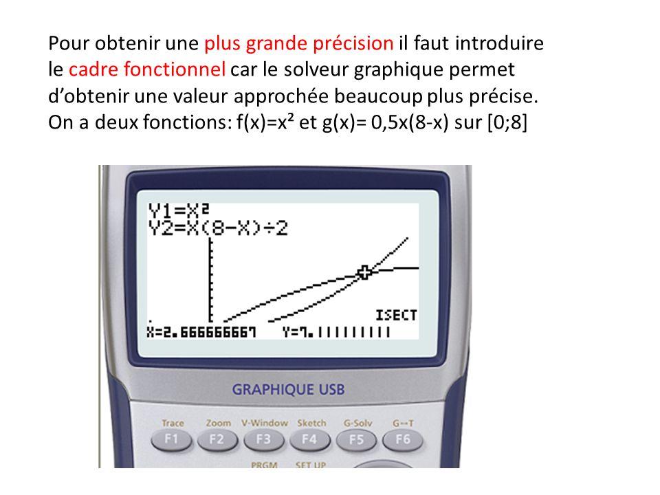 Pour obtenir une plus grande précision il faut introduire le cadre fonctionnel car le solveur graphique permet d'obtenir une valeur approchée beaucoup plus précise.