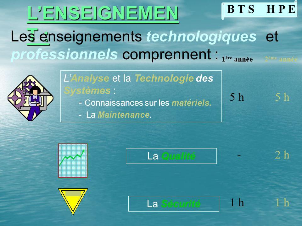L'ENSEIGNEMENT : B T S H P E. Les enseignements technologiques et professionnels comprennent :