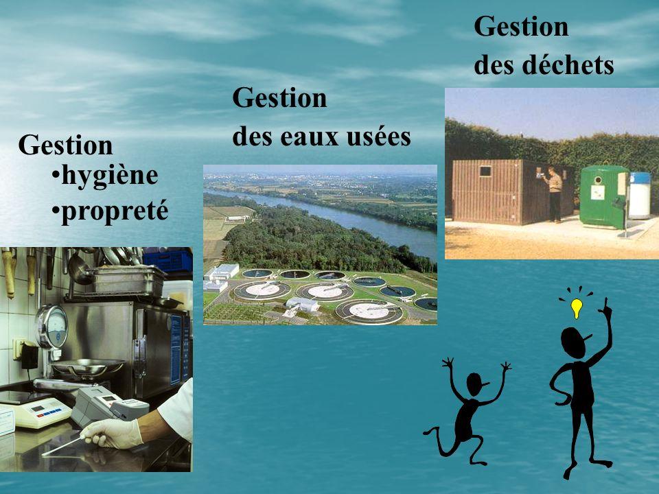 Gestion des déchets Gestion des eaux usées Gestion hygiène propreté
