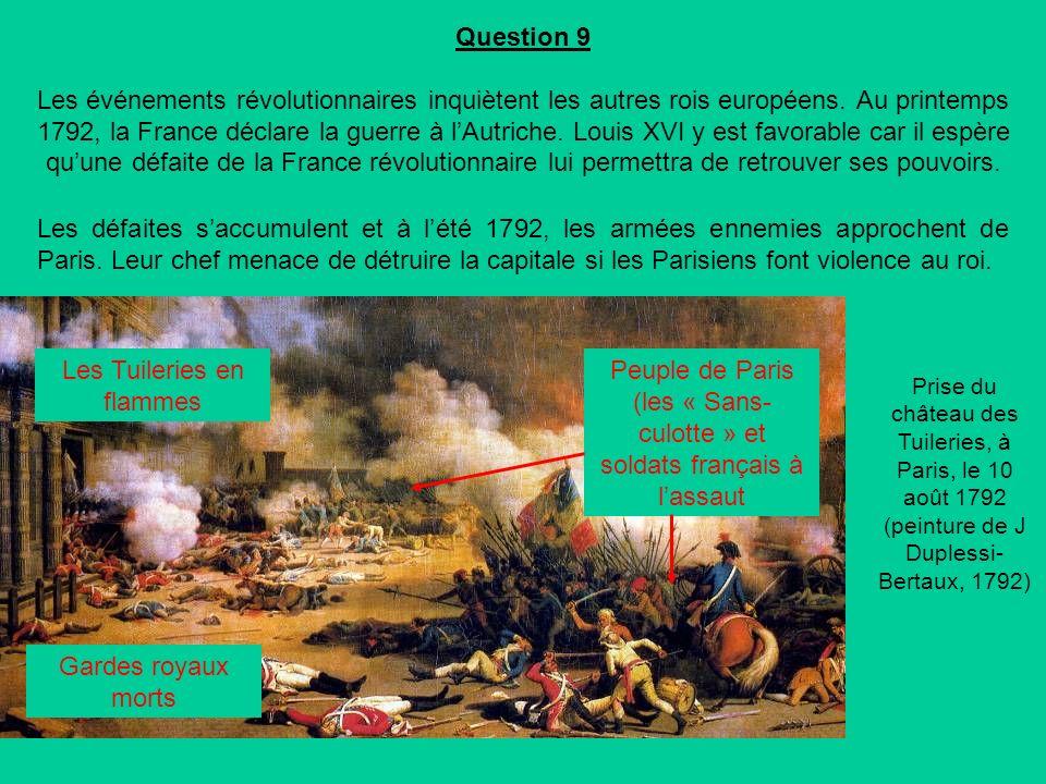 Les Tuileries en flammes