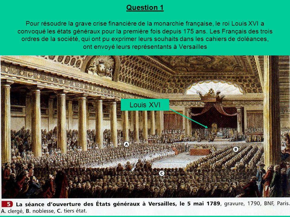 Question 1 Pour résoudre la grave crise financière de la monarchie française, le roi Louis XVI a convoqué les états généraux pour la première fois depuis 175 ans. Les Français des trois ordres de la société, qui ont pu exprimer leurs souhaits dans les cahiers de doléances, ont envoyé leurs représentants à Versailles