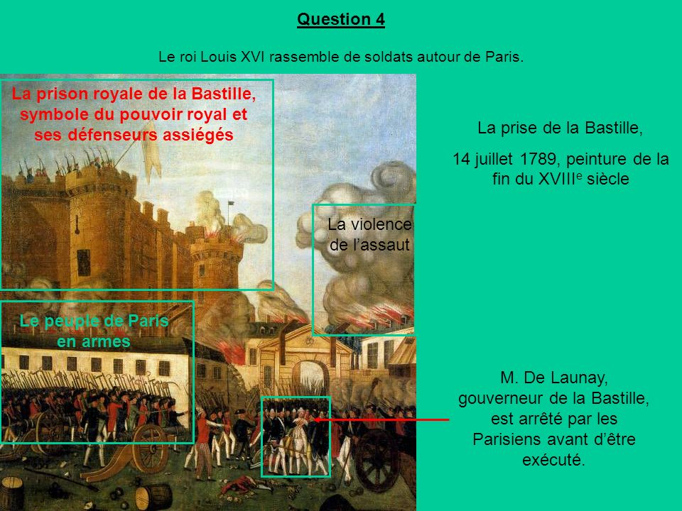 Question 4 Le roi Louis XVI rassemble de soldats autour de Paris.
