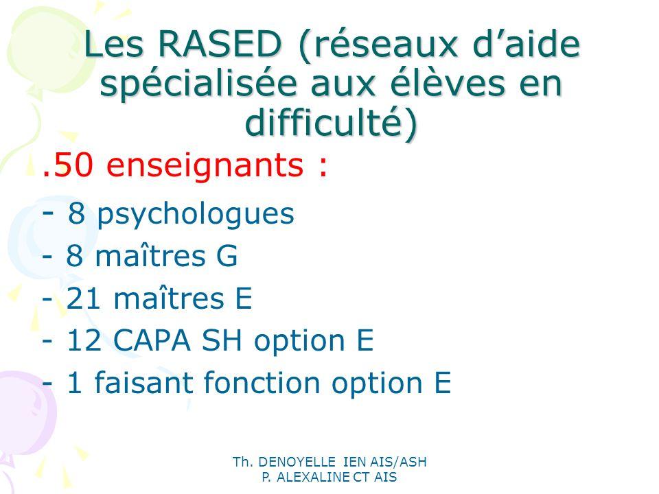 Les RASED (réseaux d'aide spécialisée aux élèves en difficulté)