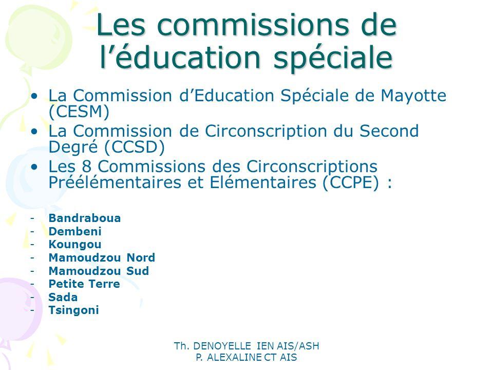 Les commissions de l'éducation spéciale