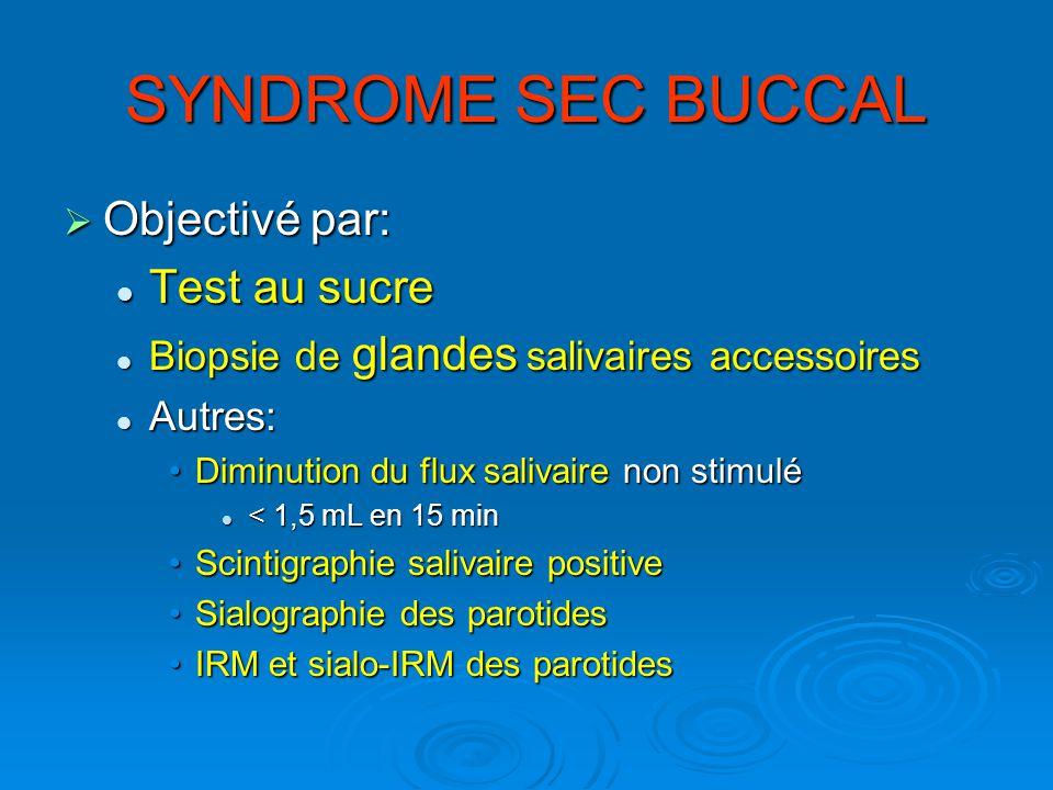 SYNDROME SEC BUCCAL Objectivé par: Test au sucre