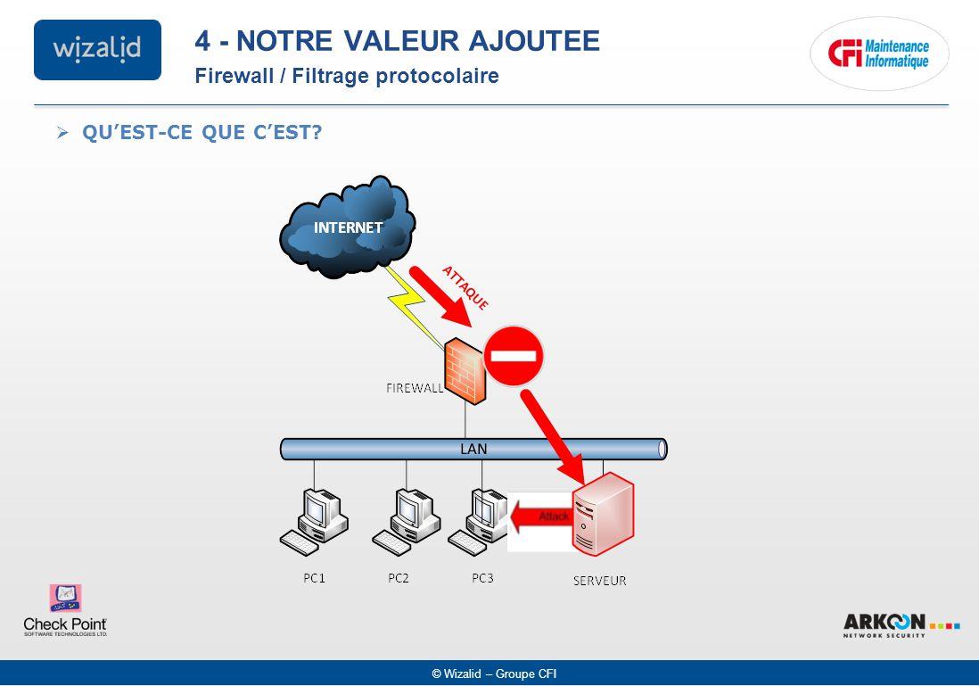 4 - NOTRE VALEUR AJOUTEE Firewall / Filtrage protocolaire