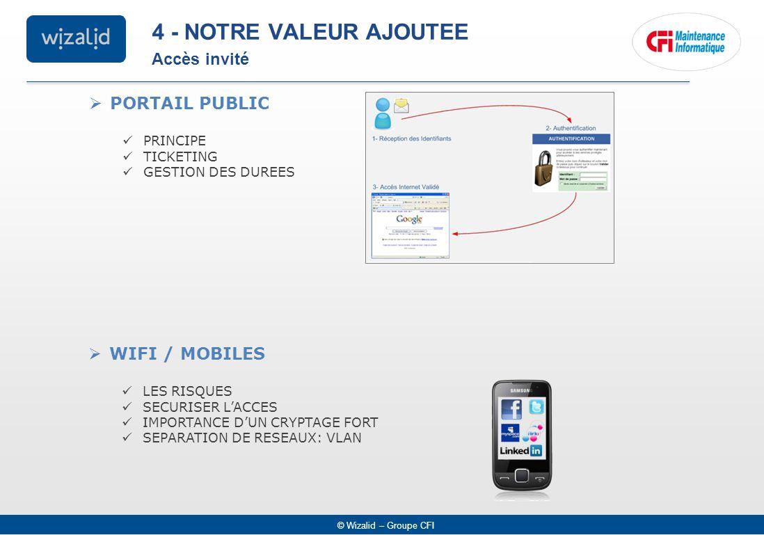 4 - NOTRE VALEUR AJOUTEE Accès invité PORTAIL PUBLIC WIFI / MOBILES