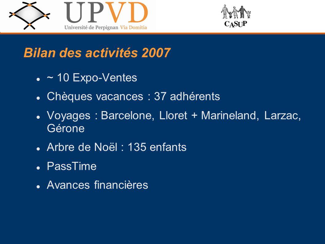 Bilan des activités 2007 ~ 10 Expo-Ventes