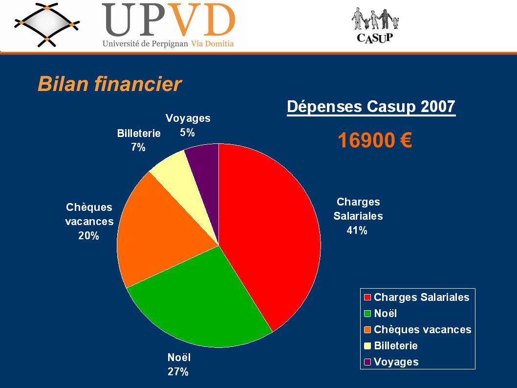 Bilan financier 16900 €