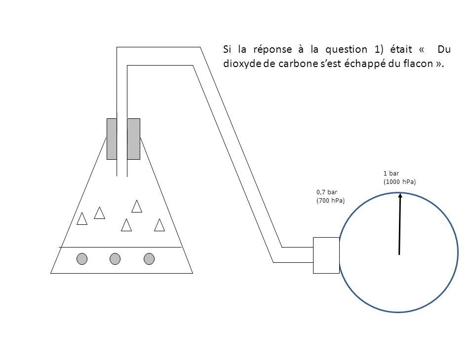 Si la réponse à la question 1) était « Du dioxyde de carbone s'est échappé du flacon ».