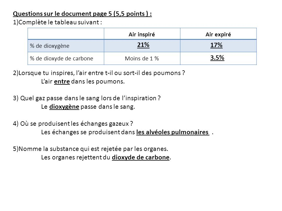 Questions sur le document page 5 (5,5 points ) :
