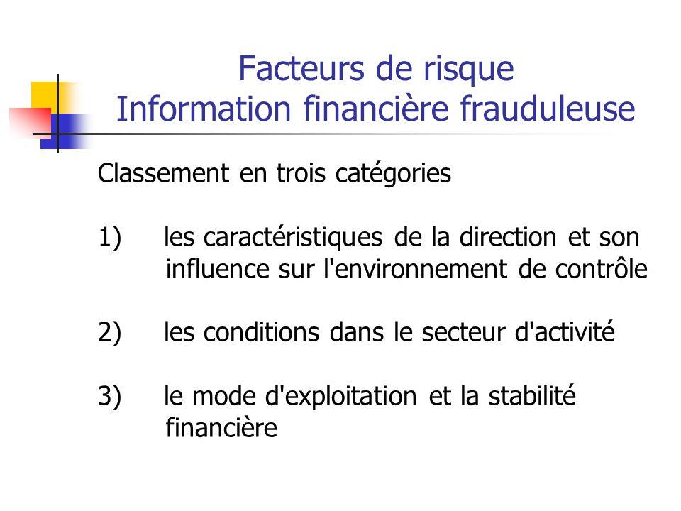 Facteurs de risque Information financière frauduleuse