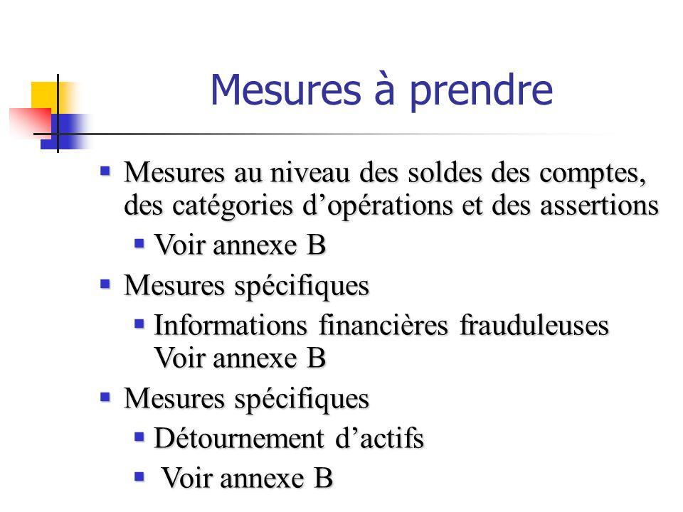 Mesures à prendre Mesures au niveau des soldes des comptes, des catégories d'opérations et des assertions.