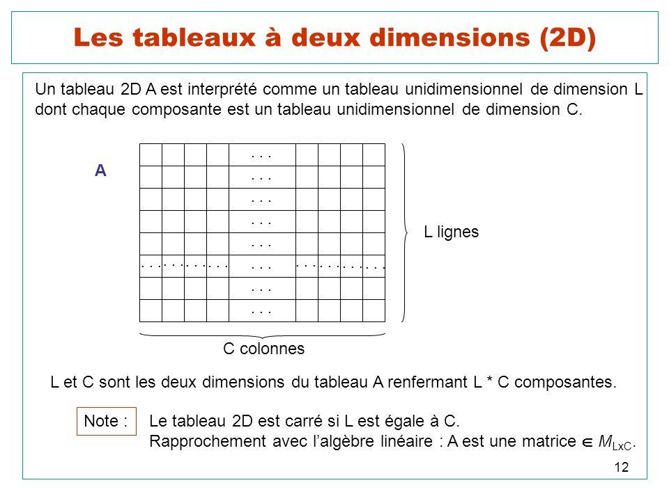 Les tableaux à deux dimensions (2D)