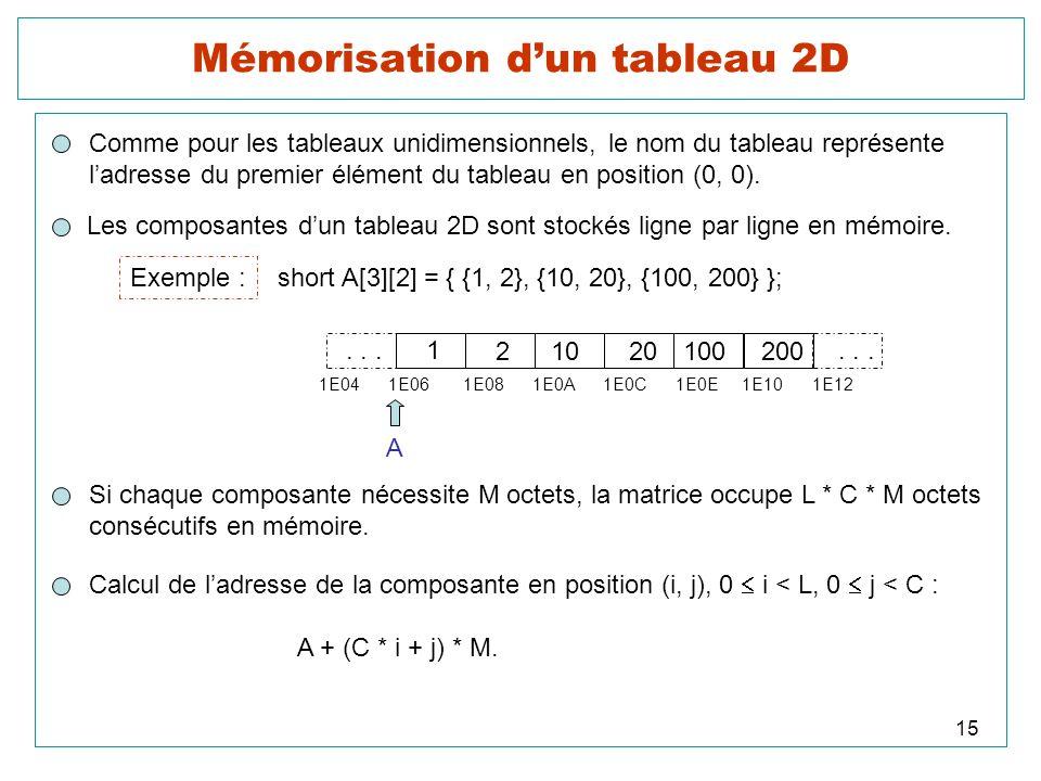 Mémorisation d'un tableau 2D
