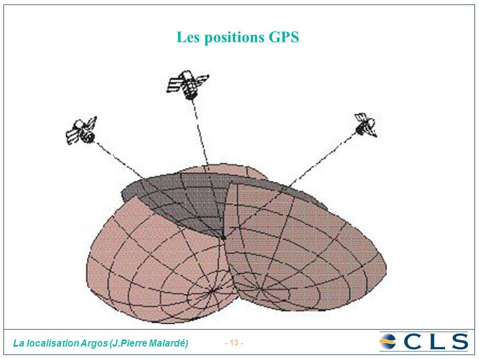 Les positions GPS