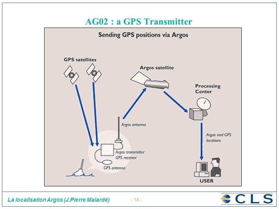 AG02 : a GPS Transmitter