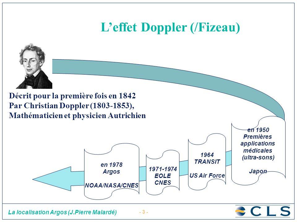 L'effet Doppler (/Fizeau)