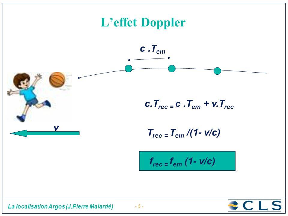 L'effet Doppler c .Tem c.Trec = c .Tem + v.Trec v Trec = Tem /(1- v/c)
