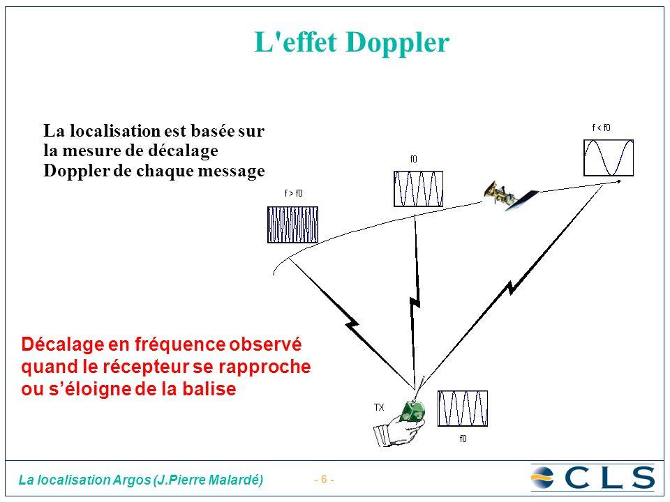 L effet Doppler La localisation est basée sur la mesure de décalage Doppler de chaque message. Décalage en fréquence observé.