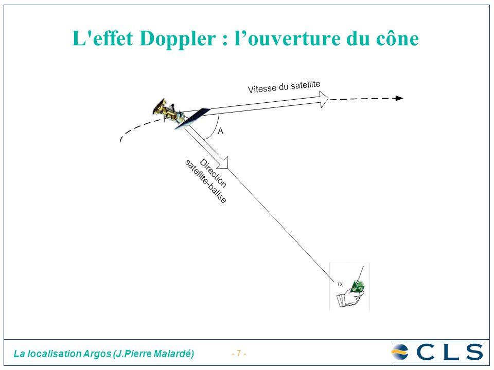 L effet Doppler : l'ouverture du cône