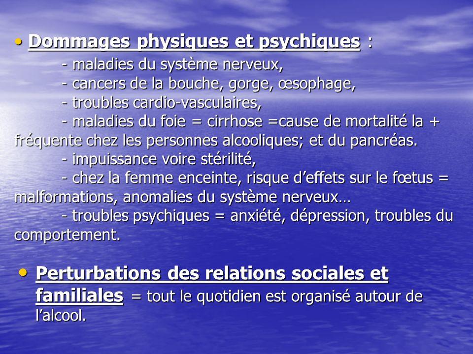 Dommages physiques et psychiques :. - maladies du système nerveux,