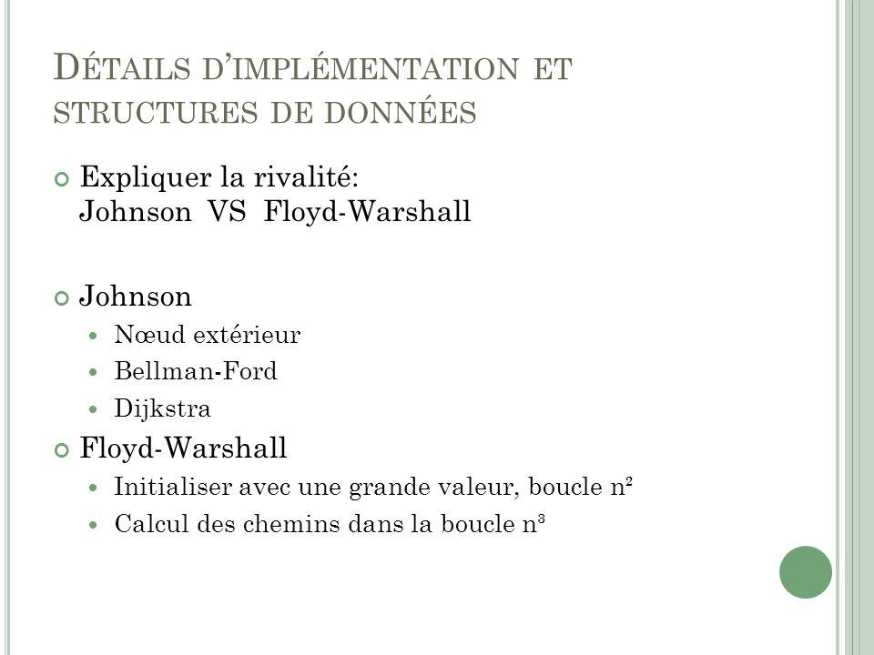 Détails d'implémentation et structures de données