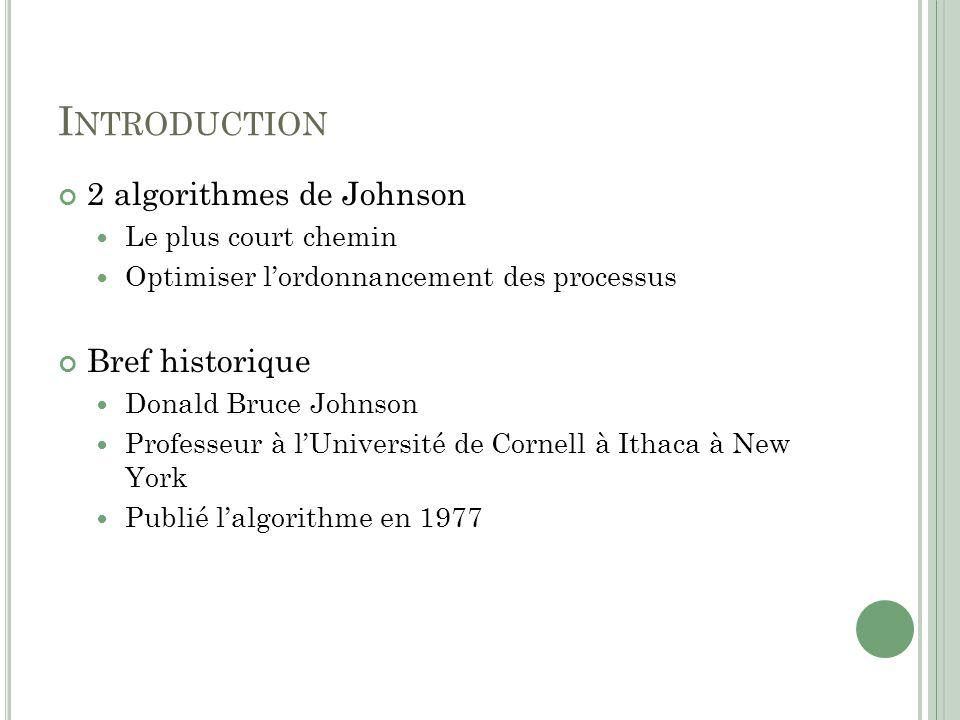 Introduction 2 algorithmes de Johnson Bref historique