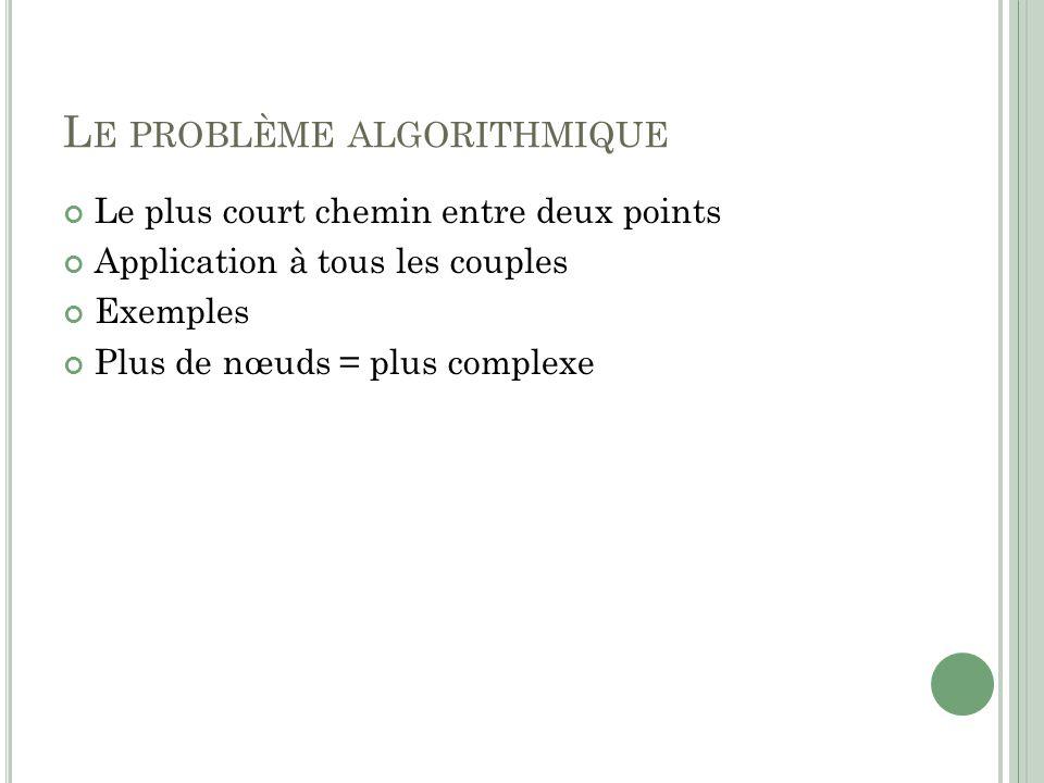 Le problème algorithmique