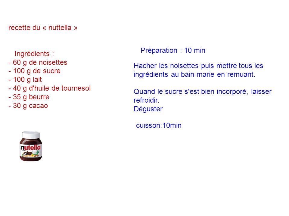 recette du « nuttella »Ingrédients : - 60 g de noisettes. - 100 g de sucre. - 100 g lait. - 40 g d huile de tournesol.