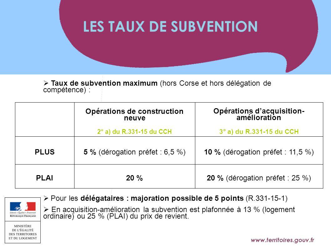 LES TAUX DE SUBVENTION Taux de subvention maximum (hors Corse et hors délégation de compétence) :