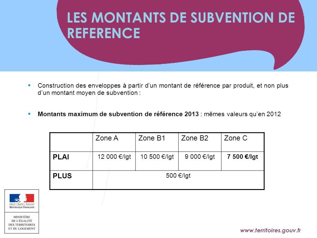 LES MONTANTS DE SUBVENTION DE REFERENCE