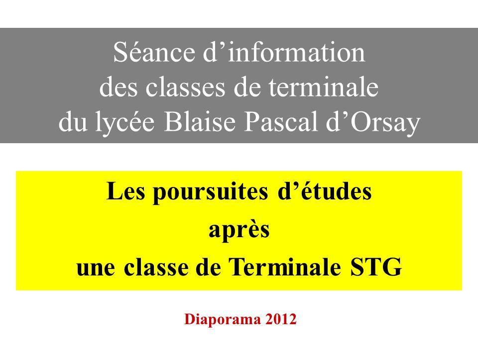 Les poursuites d'études une classe de Terminale STG