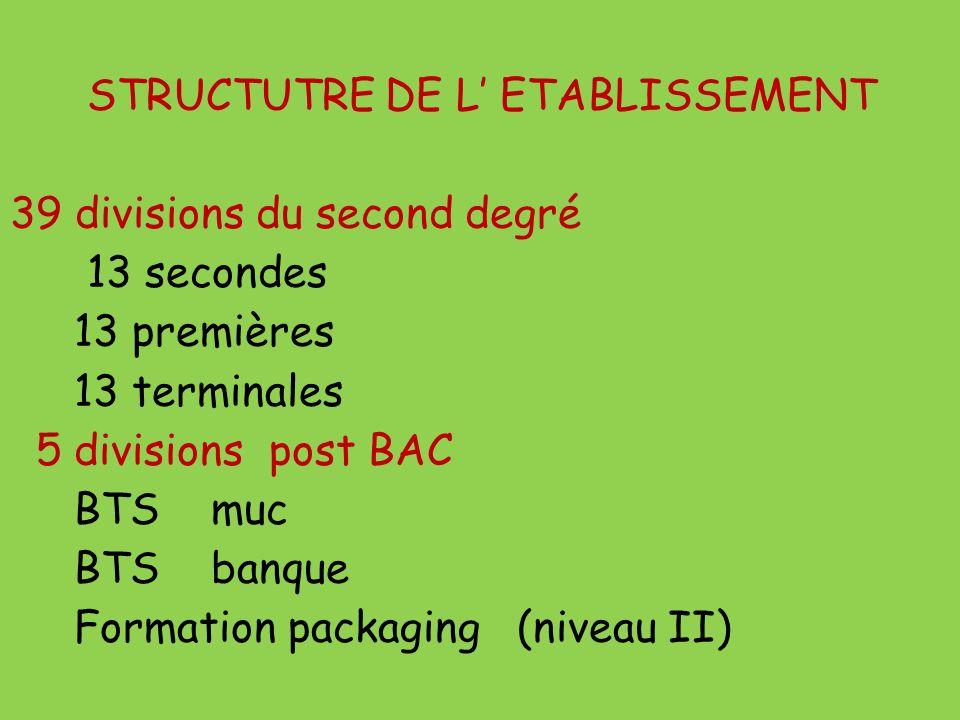 Structure de l 'établissement