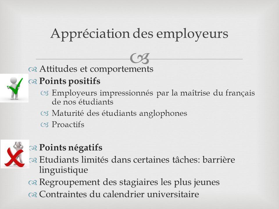 Appréciation des employeurs