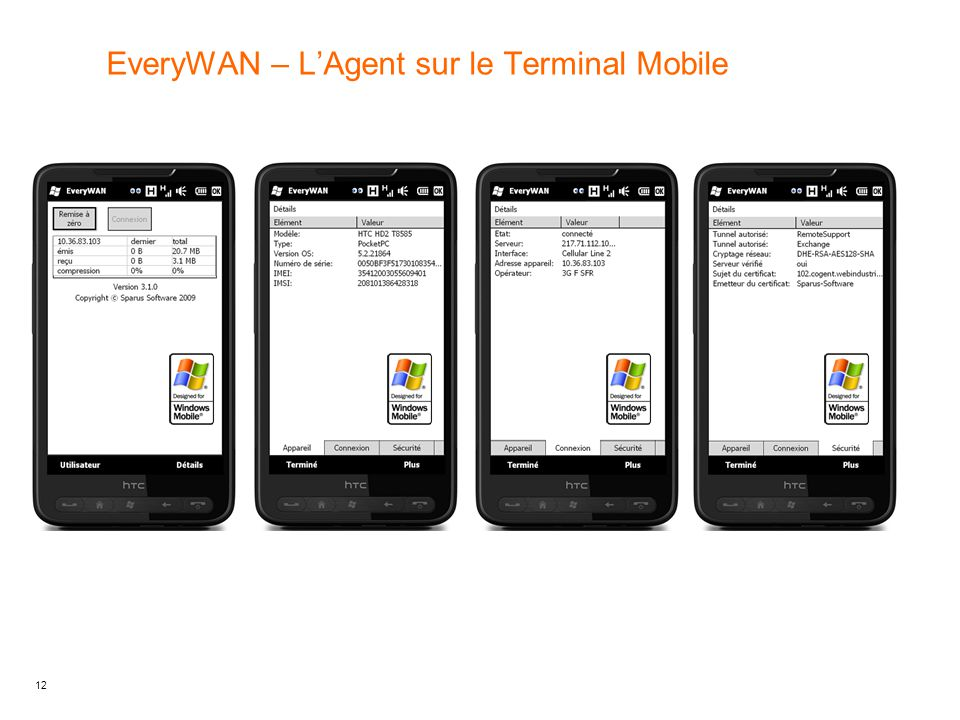 EveryWAN – L'Agent sur le Terminal Mobile